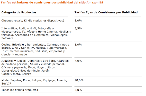 comisiones de amazon afiliados en una captura