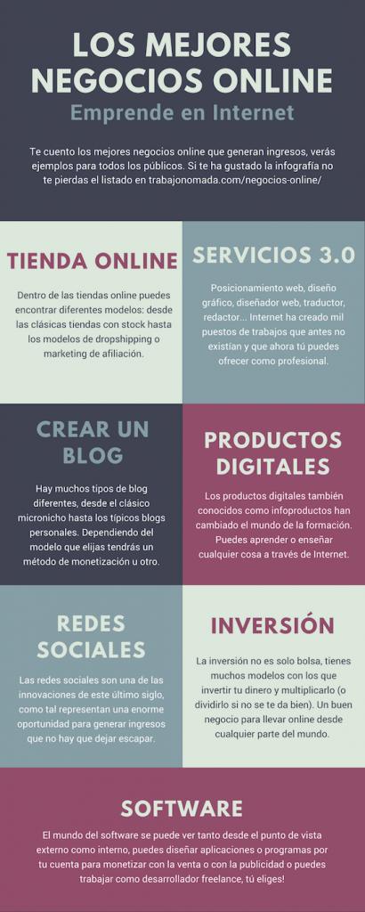 negocios por internet infografia